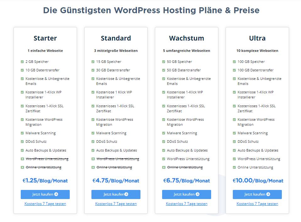 verschiedene-wordpress-hosting-preise-und-kostenlose-testversion